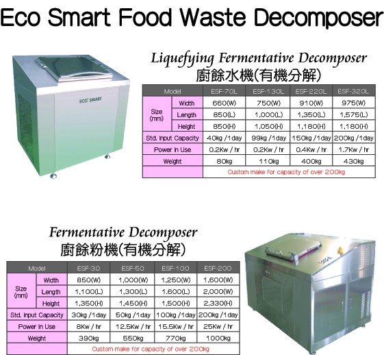 Food Waste Decomposer